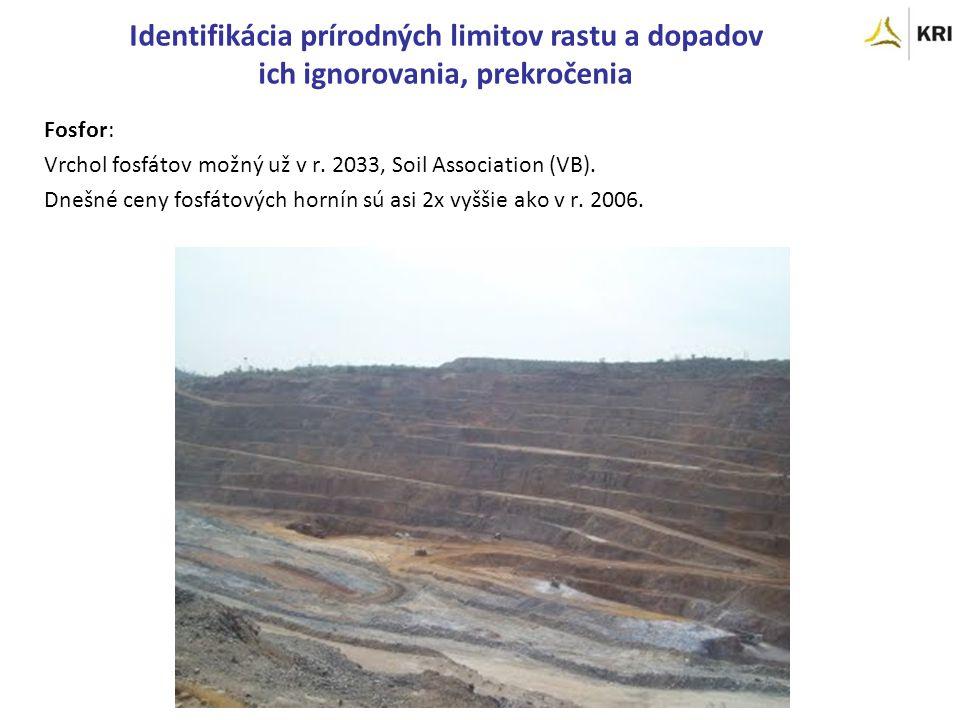 Fosfor: Vrchol fosfátov možný už v r. 2033, Soil Association (VB).