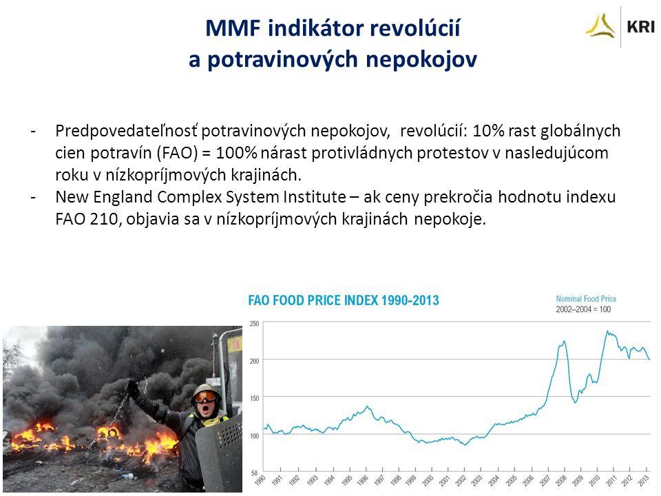 -Predpovedateľnosť potravinových nepokojov, revolúcií: 10% rast globálnych cien potravín (FAO) = 100% nárast protivládnych protestov v nasledujúcom roku v nízkopríjmových krajinách.