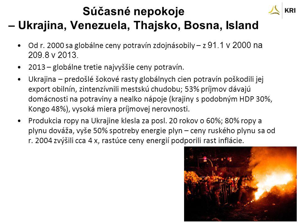 Súčasné nepokoje – Ukrajina, Venezuela, Thajsko, Bosna, Island Od r.