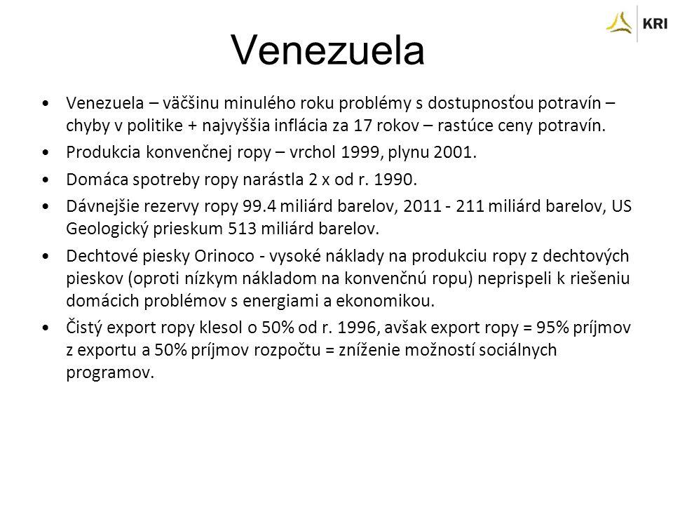 Venezuela Venezuela – väčšinu minulého roku problémy s dostupnosťou potravín – chyby v politike + najvyššia inflácia za 17 rokov – rastúce ceny potravín.