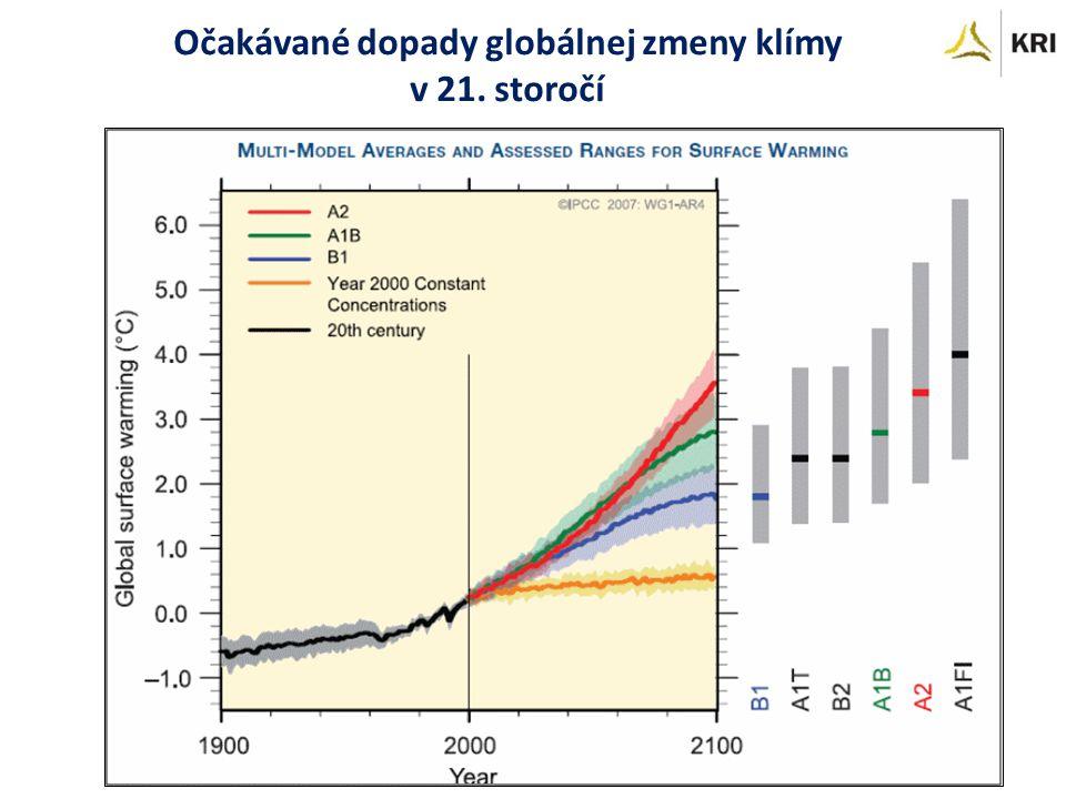 Očakávané dopady globálnej zmeny klímy v 21. storočí