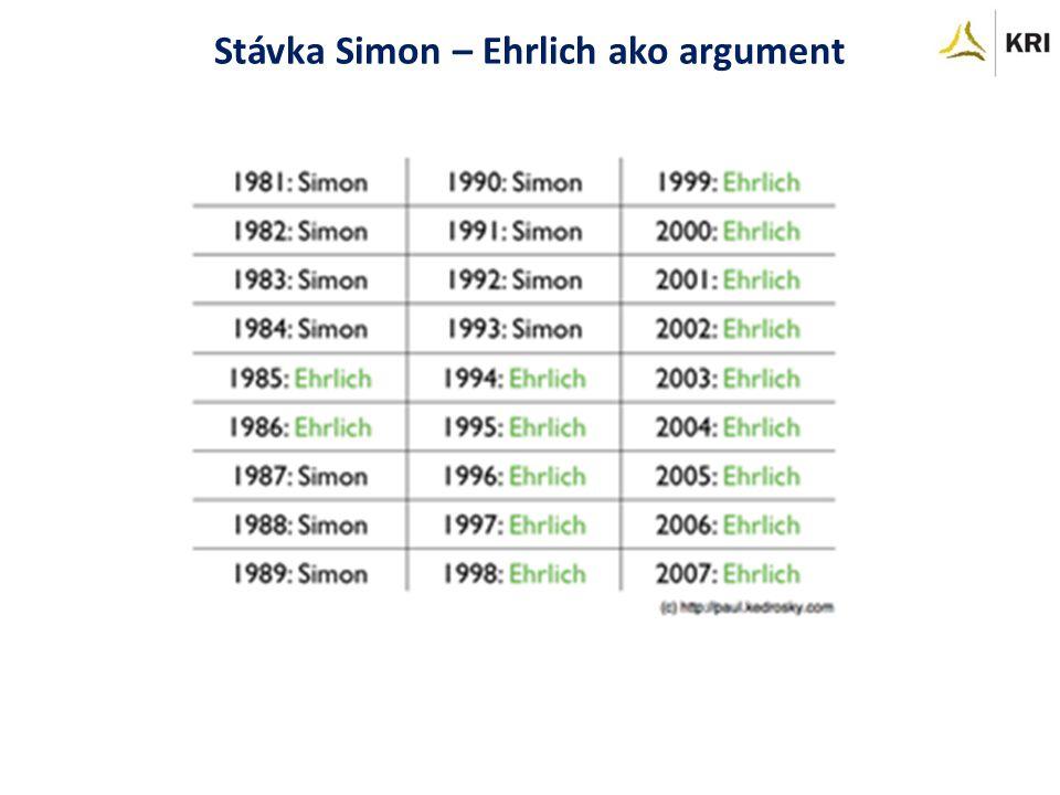 Stávka Simon – Ehrlich ako argument