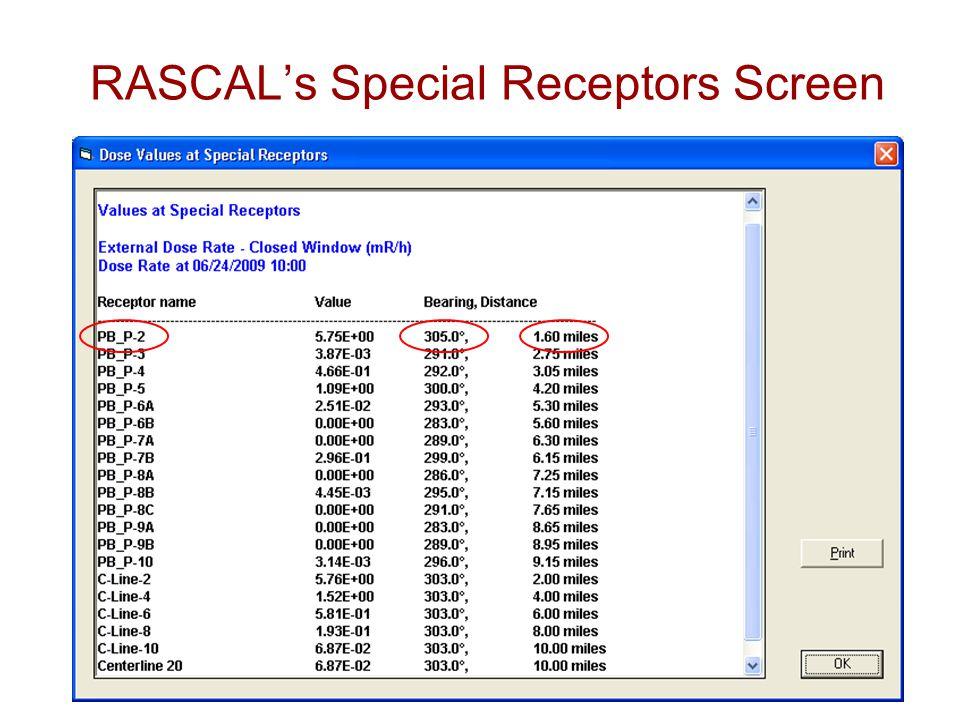 RASCAL's Special Receptors Screen