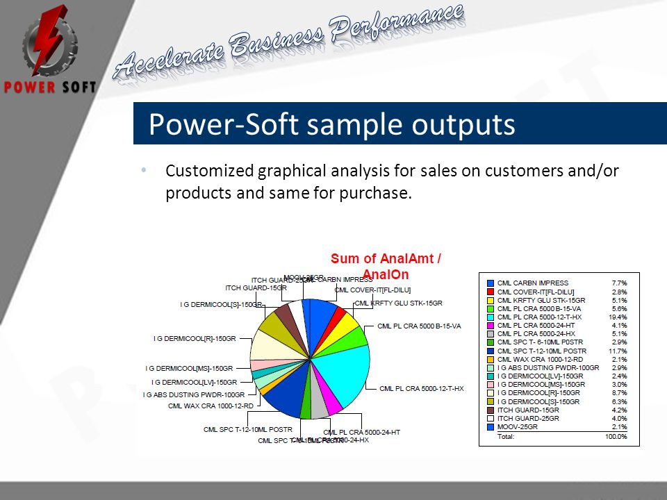Power-Soft sample outputs Customized graphical analysis for sales on customers and/or products and same for purchase.