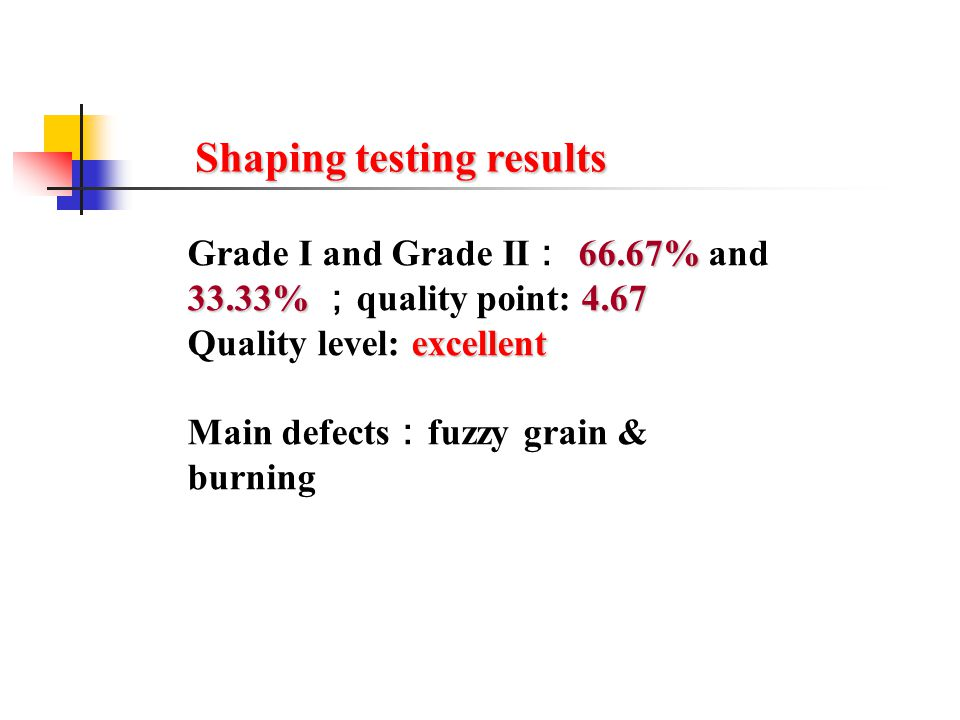 66.67% 33.33%4.67 Grade I and Grade II : 66.67% and 33.33% ; quality point: 4.67 excellent Quality level: excellent Main defects : fuzzy grain & burni