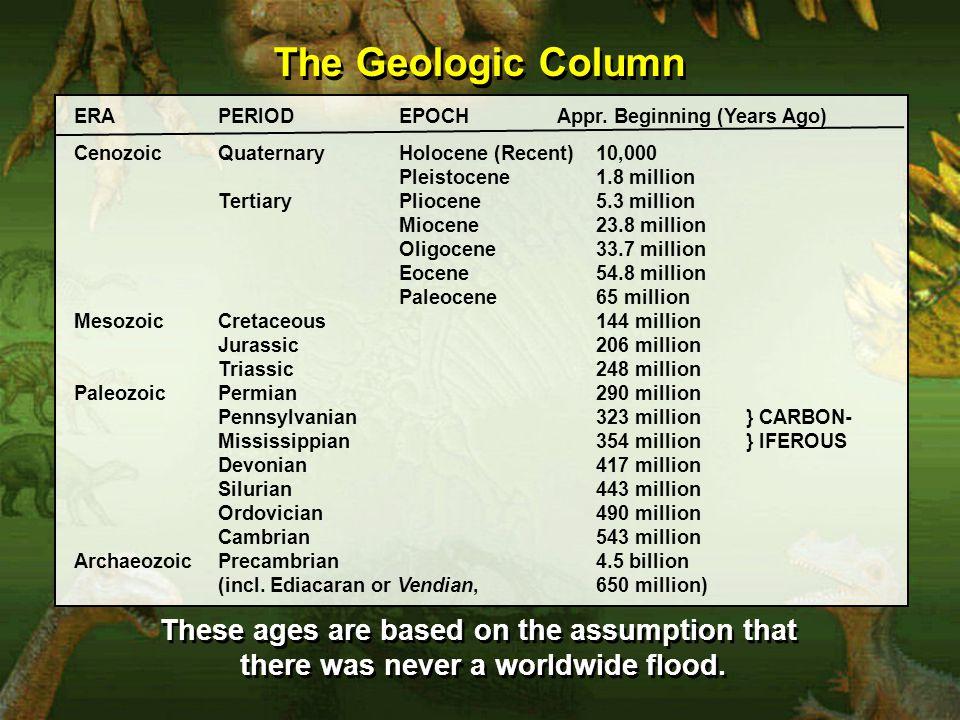 ERA PERIODEPOCH Appr. Beginning (Years Ago) Cenozoic Quaternary Holocene (Recent)10,000 Pleistocene 1.8 million Tertiary Pliocene 5.3 million Miocene