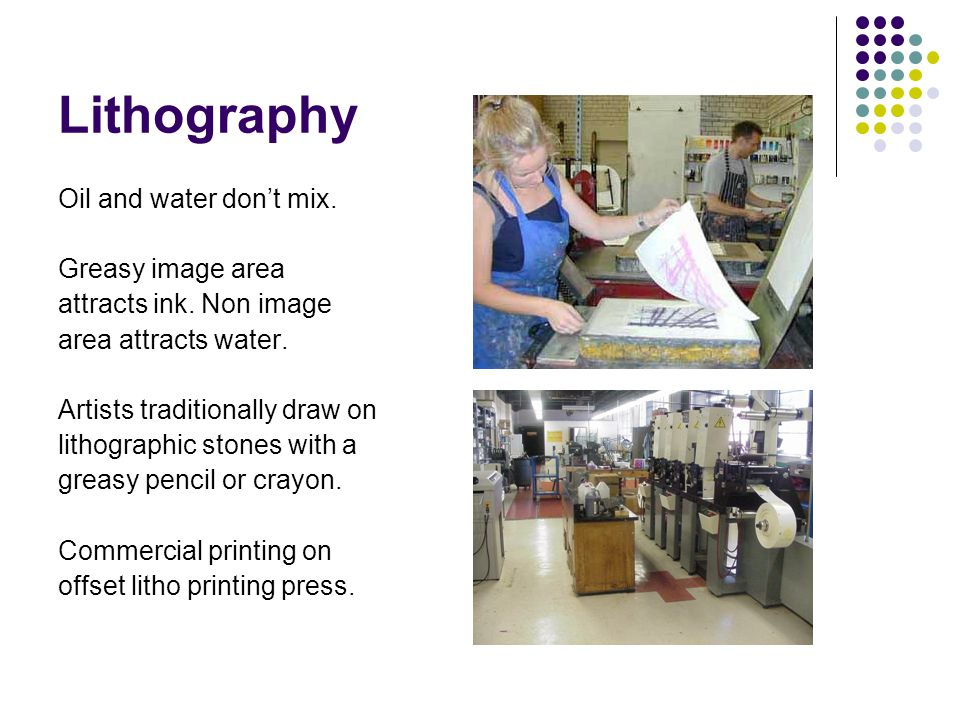 Offset Lithography Main print process used today.