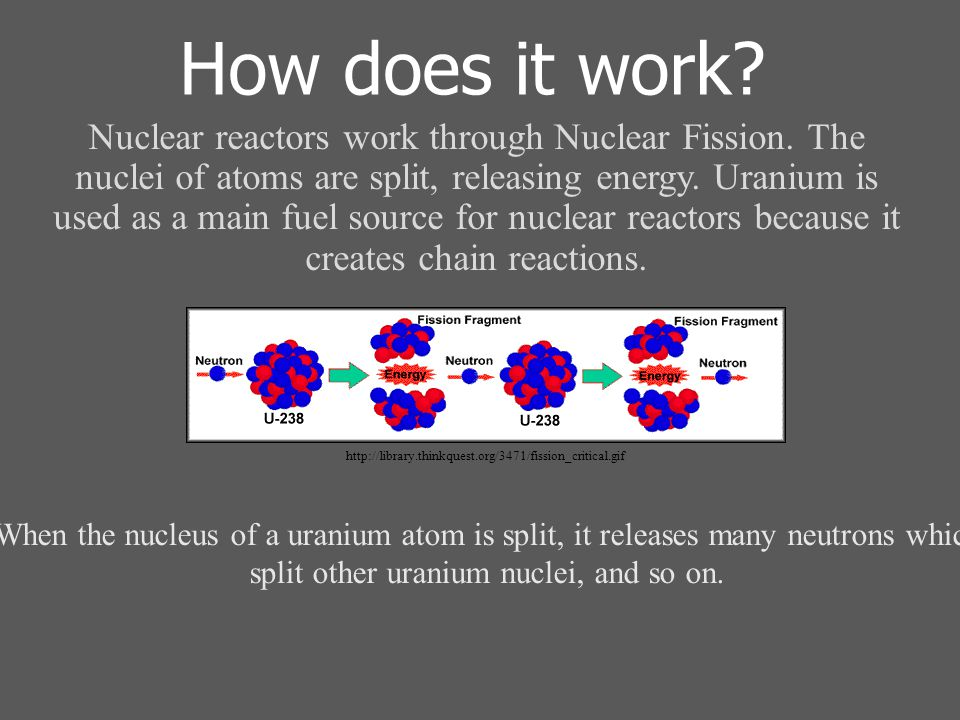 How does it work.Nuclear reactors work through Nuclear Fission.