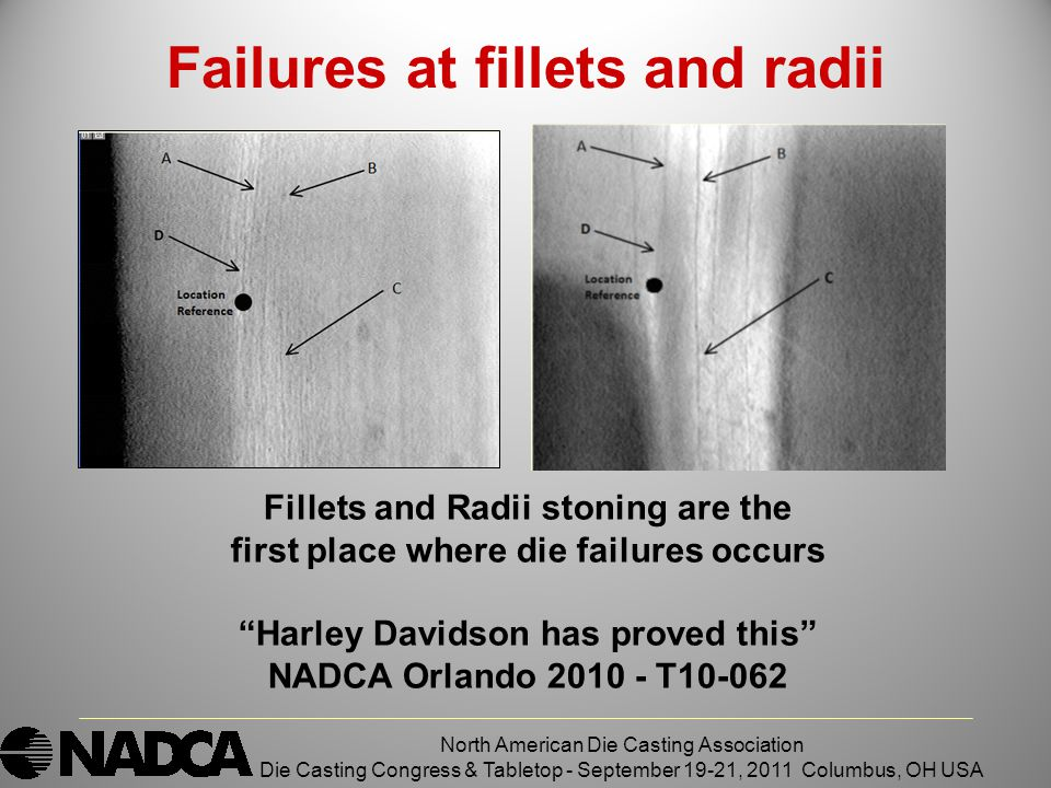 North American Die Casting Association Die Casting Congress & Tabletop - September 19-21, 2011 Columbus, OH USA Failures at fillets and radii Fillets and Radii stoning are the first place where die failures occurs Harley Davidson has proved this NADCA Orlando 2010 - T10-062