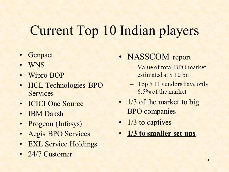 15 Current Top 10 Indian players Genpact WNS Wipro BOP HCL Technologies BPO Services ICICI One Source IBM Daksh Progeon (Infosys) Aegis BPO Services EXL Service Holdings 24/7 Customer NASSCOM report –Value of total BPO market estimated at $ 10 bn –Top 5 IT vendors have only 6.5% of the market 1/3 of the market to big BPO companies 1/3 to captives 1/3 to smaller set ups