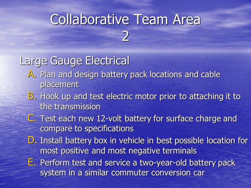 Collaborative Team Area 2 Large Gauge Electrical A.