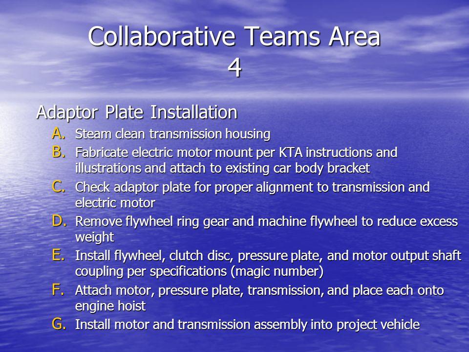 Collaborative Teams Area 4 Adaptor Plate Installation A.