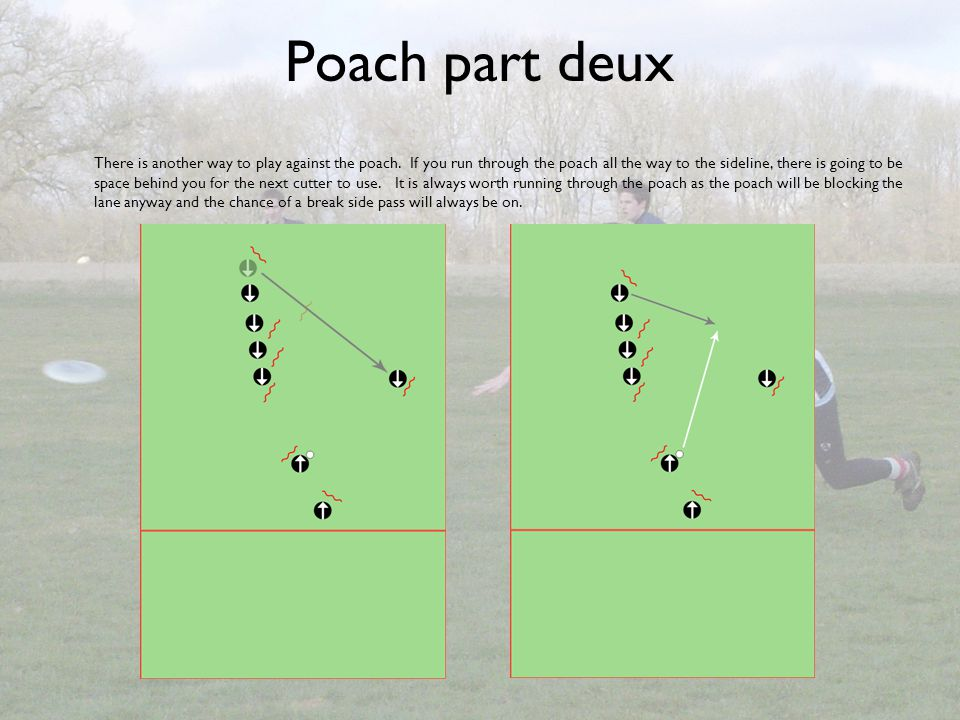 Poach part deux There is another way to play against the poach. If you run through the poach all the way to the sideline, there is going to be space b