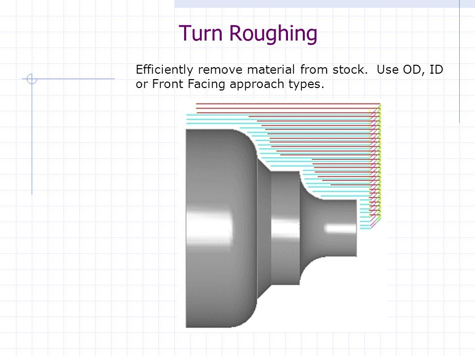 Machining Operation Types Create the following types of machining operations in VisualTurn: Turn Roughing Turn Finishing Groove Roughing Groove Finish