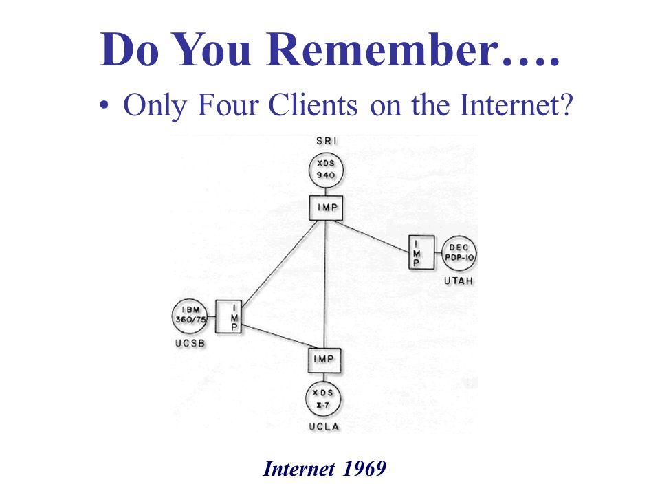 Internet 1969 Do You Remember…. Only Four Clients on the Internet?