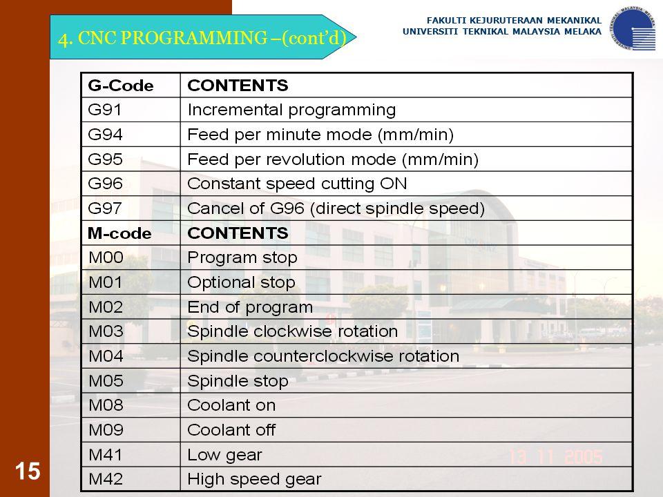 15 FAKULTI KEJURUTERAAN MEKANIKAL UNIVERSITI TEKNIKAL MALAYSIA MELAKA 4. CNC PROGRAMMING –(cont'd)