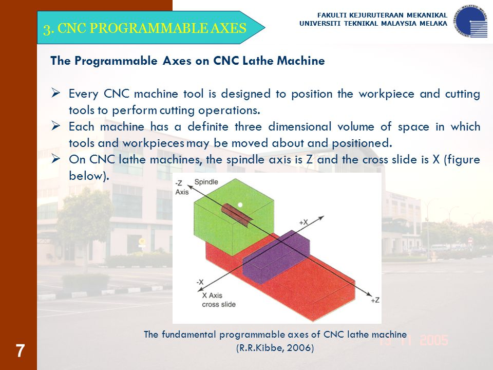 7 3. CNC PROGRAMMABLE AXES The Programmable Axes on CNC Lathe Machine  Every CNC machine tool is designed to position the workpiece and cutting tools