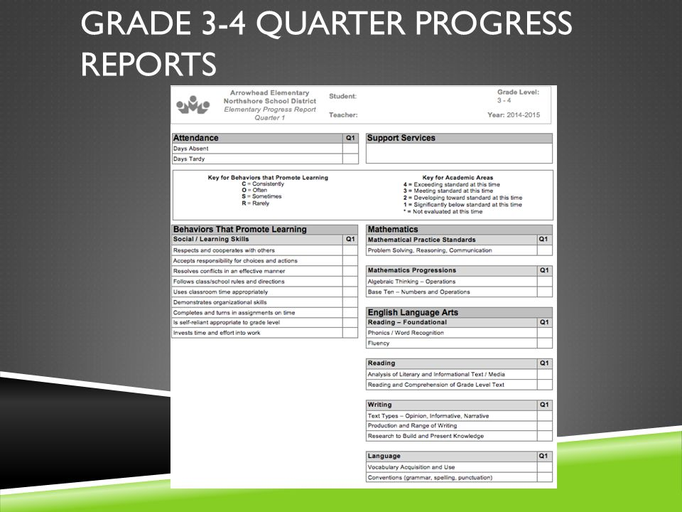 GRADE 3-4 QUARTER PROGRESS REPORTS