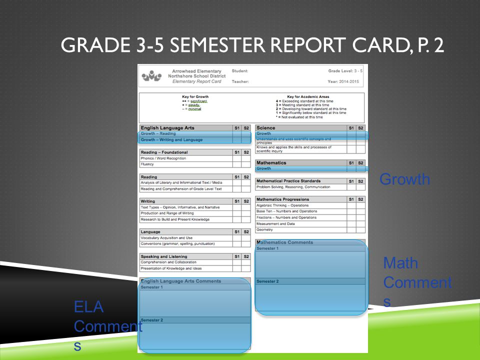 GRADE 3-5 SEMESTER REPORT CARD, P. 2 ELA Comment s Math Comment s Growth