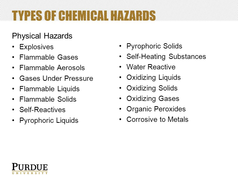 TYPES OF CHEMICAL HAZARDS Physical Hazards Explosives Flammable Gases Flammable Aerosols Gases Under Pressure Flammable Liquids Flammable Solids Self-