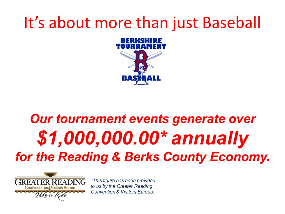 It's about more than just Baseball Our tournament events generate over $1,000,000.00* annually for the Reading & Berks County Economy. *This figure ha