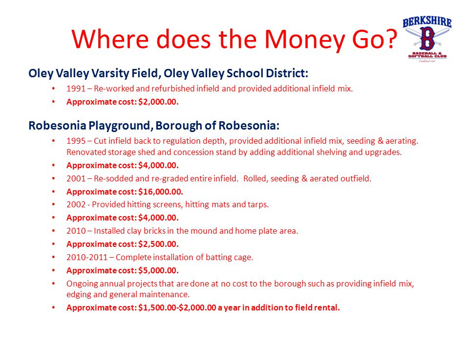 Where does the Money Go? Oley Valley Varsity Field, Oley Valley School District: 1991 – Re-worked and refurbished infield and provided additional infi