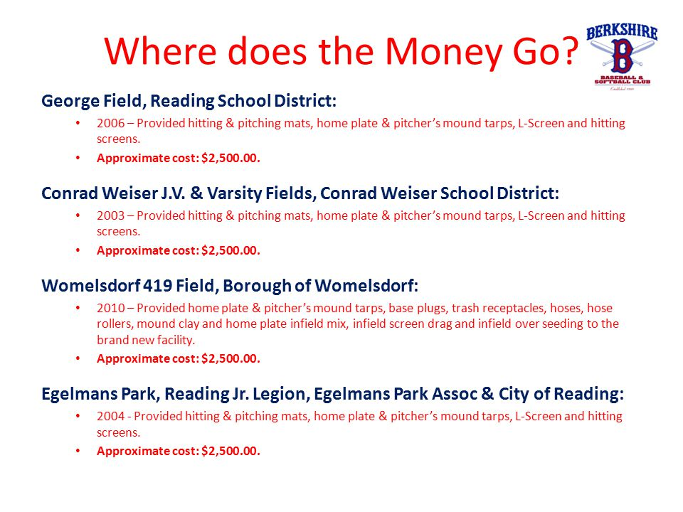 Where does the Money Go? George Field, Reading School District: 2006 – Provided hitting & pitching mats, home plate & pitcher's mound tarps, L-Screen