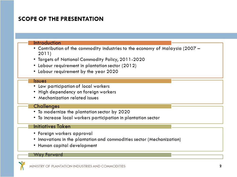 SCOPE OF THE PRESENTATION Contribution of the commodity industries to the economy of Malaysia (2007 – 2011) Targets of National Commodity Policy, 2011-2020 Labour requirement in plantation sector (2012) Labour requirement by the year 2020 Introduction Low participation of local workers High dependency on foreign workers Mechanization related issues Issues To modernize the plantation sector by 2020 To increase local workers participation in plantation sector Challenges Foreign workers approval Innovations in the plantation and commodities sector (Mechanization) Human capital development Initiatives Taken Way Forward 2 MINISTRY OF PLANTATION INDUSTRIES AND COMMODITIES