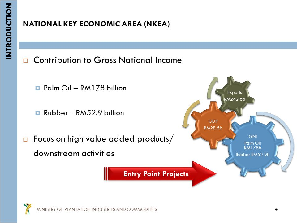 NATIONAL KEY ECONOMIC AREA (NKEA)  Contribution to Gross National Income  Palm Oil – RM178 billion  Rubber – RM52.9 billion  Focus on high value added products/ downstream activities Entry Point Projects 4 MINISTRY OF PLANTATION INDUSTRIES AND COMMODITIES INTRODUCTION GNI Palm Oil RM178b Rubber RM52.9b GDP RM28.5b Exports RM242.6b