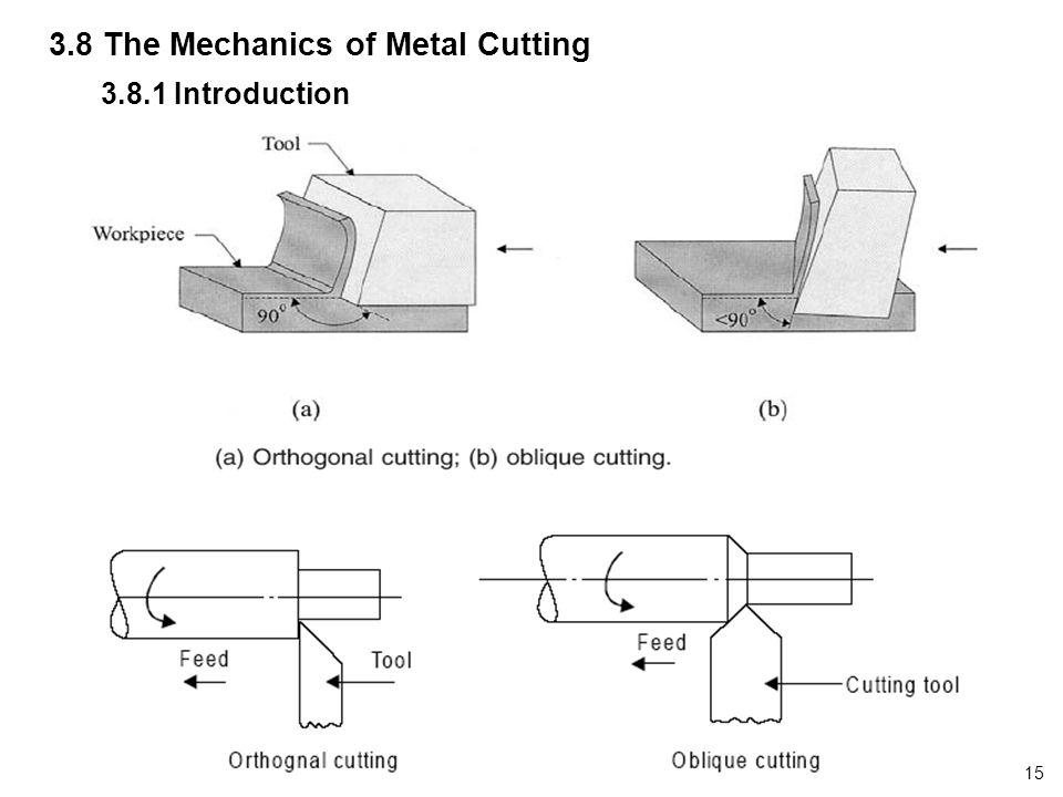 3.8 The Mechanics of Metal Cutting 3.8.1 Introduction 15