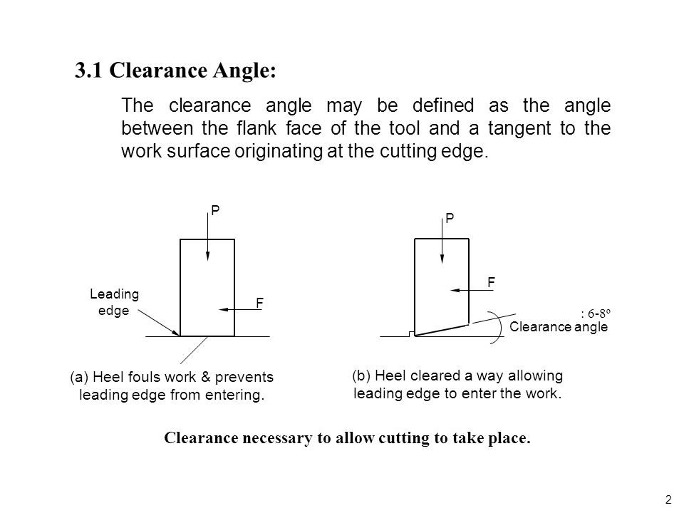 3.1 Clearance Angle: The clearance angle may be defined as the angle between the flank face of the tool and a tangent to the work surface originating