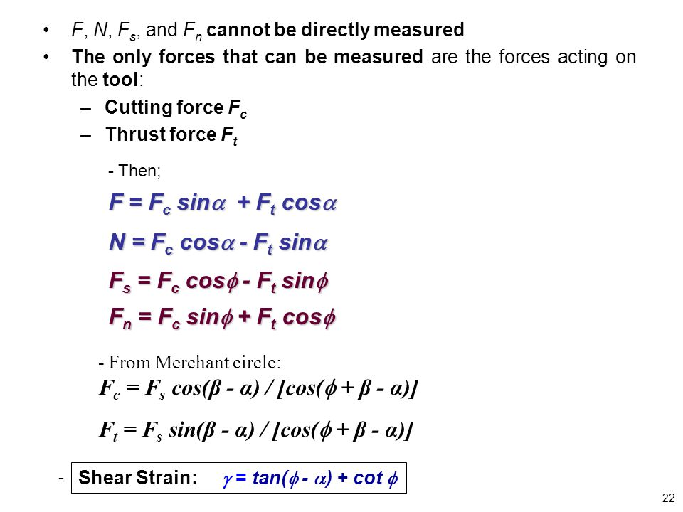 F, N, F s, and F n cannot be directly measured The only forces that can be measured are the forces acting on the tool: –Cutting force F c –Thrust forc