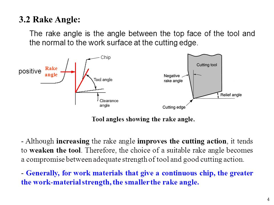 3.2 Rake Angle: The rake angle is the angle between the top face of the tool and the normal to the work surface at the cutting edge. Tool angles showi