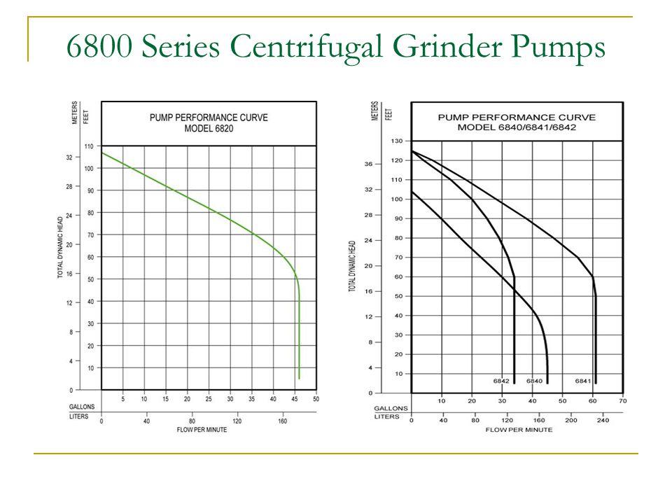 6800 Series Centrifugal Grinder Pumps
