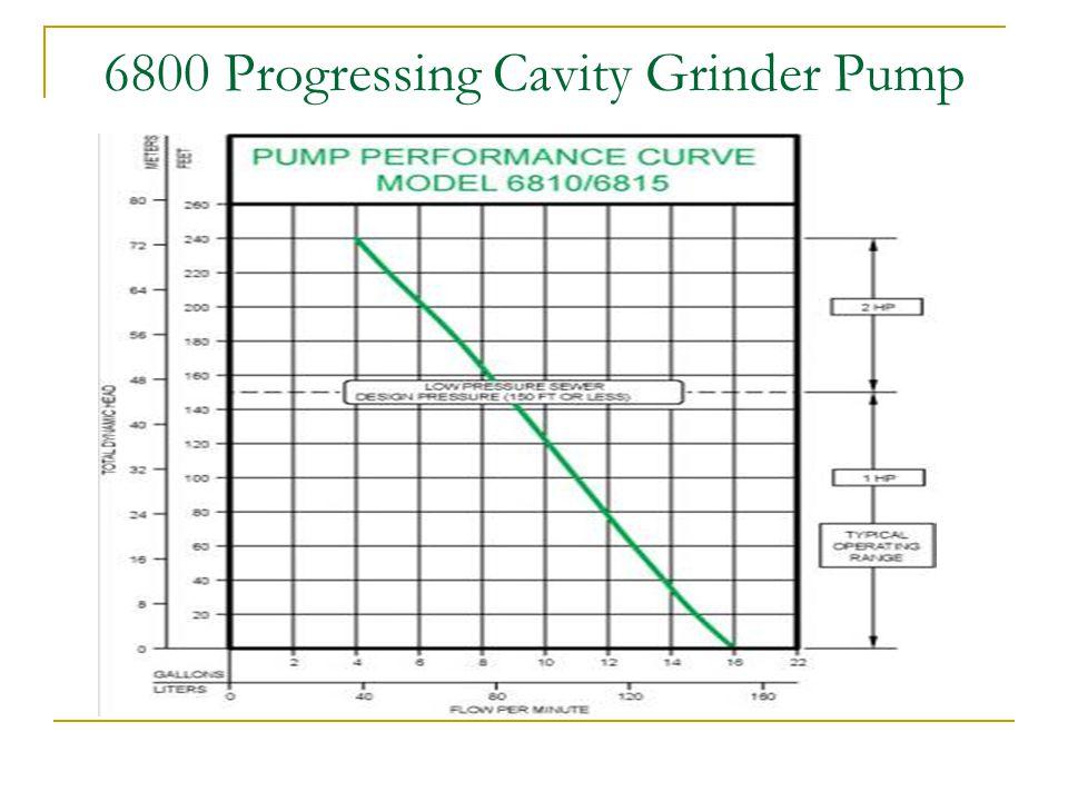 6800 Progressing Cavity Grinder Pump