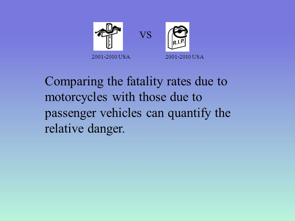 Comparing the fatality rates due to motorcycles with those due to passenger vehicles can quantify the relative danger.