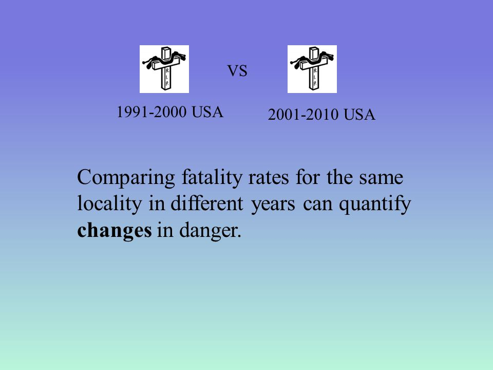 1991-2000 USA VS 2001-2010 USA Comparing fatality rates for the same locality in different years can quantify changes in danger.