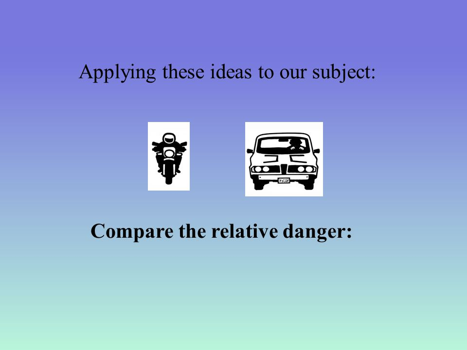 Compare the relative danger: Applying these ideas to our subject: