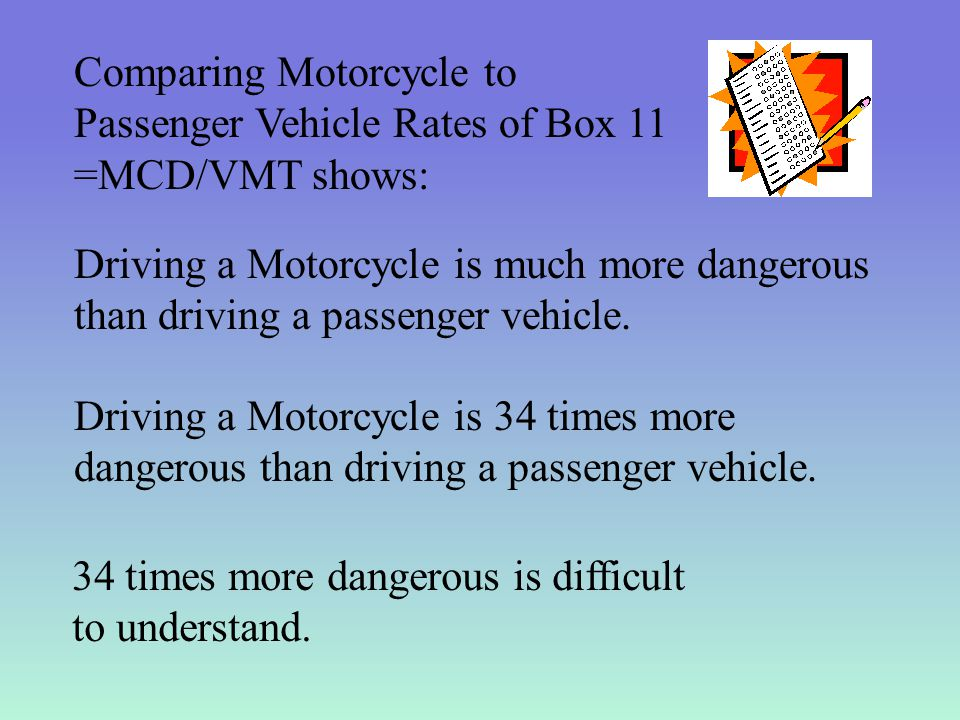 Driving a Motorcycle is much more dangerous than driving a passenger vehicle.