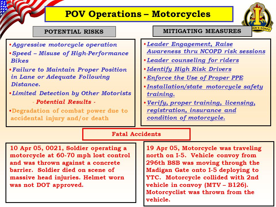 Aggressive motorcycle operation Speed – Misuse of High-Performance Bikes Failure to Maintain Proper Position in Lane or Adequate Following Distance.
