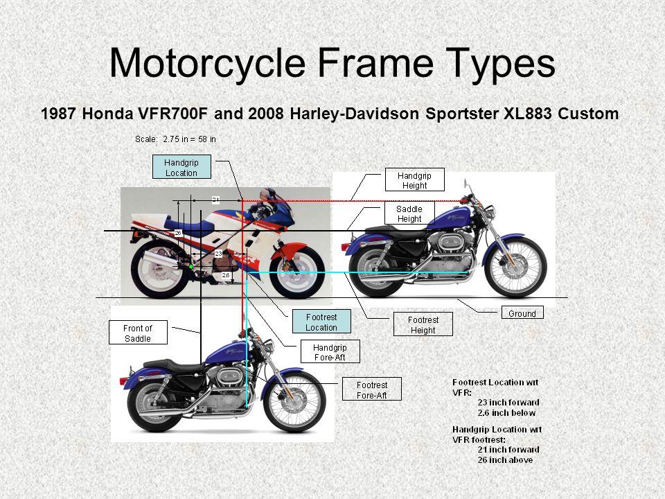 Motorcycle Frame Types 1987 Honda VFR700F and 2008 Harley-Davidson Sportster XL883 Custom