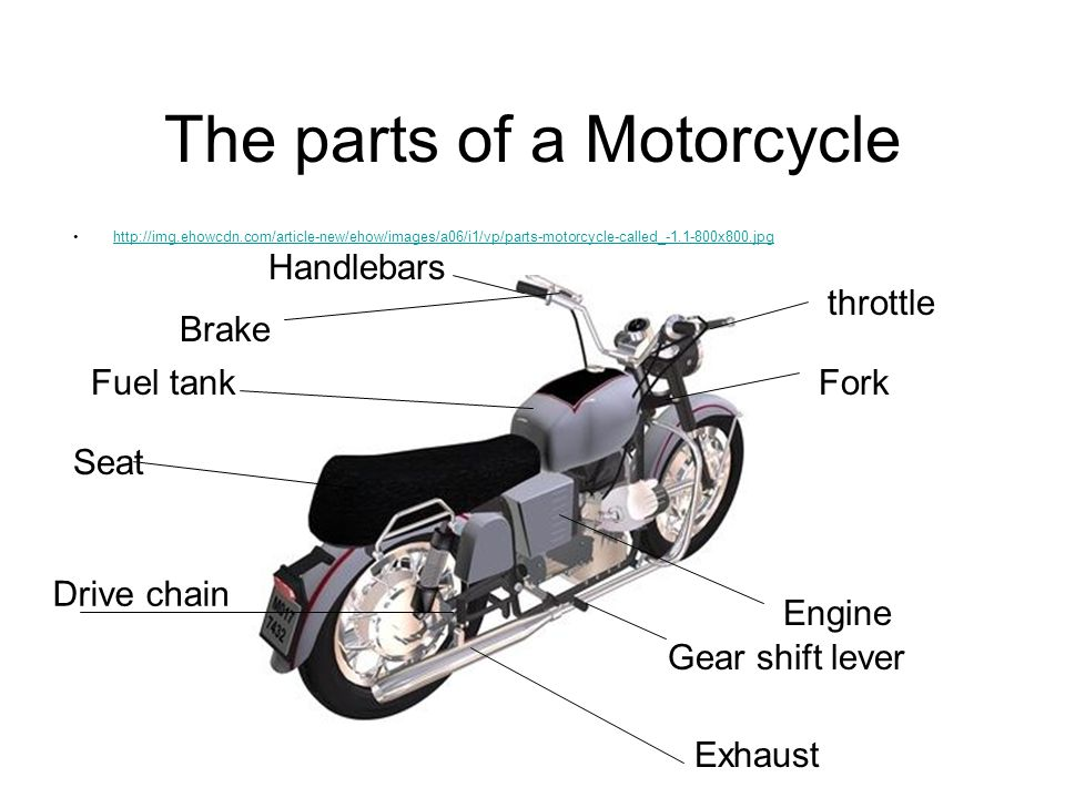 The parts of a Motorcycle http://img.ehowcdn.com/article-new/ehow/images/a06/i1/vp/parts-motorcycle-called_-1.1-800x800.jpg throttle Drive chain Engine Gear shift lever Fuel tank Seat Fork Handlebars Brake Exhaust