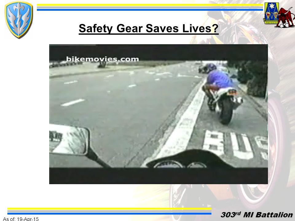 As of: 19-Apr-15 303 rd MI Battalion 303 rd MI Battalion Safety Gear Saves Lives?