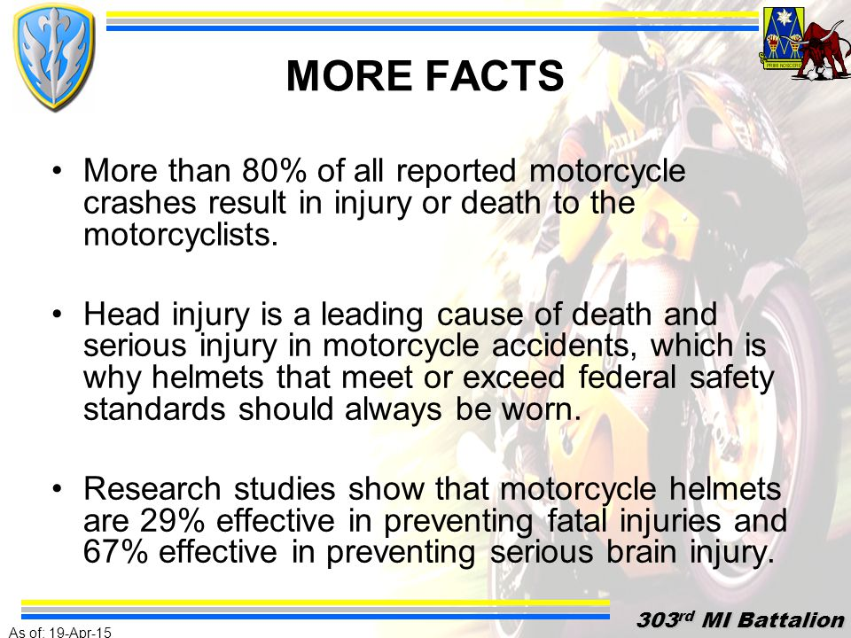 As of: 19-Apr-15 303 rd MI Battalion 303 rd MI Battalion FACTS Traffic crashes are a leading cause of death and disability in the United States.
