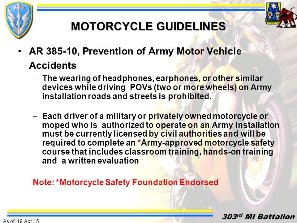 As of: 19-Apr-15 303 rd MI Battalion 303 rd MI Battalion Safety Gear Saves Lives