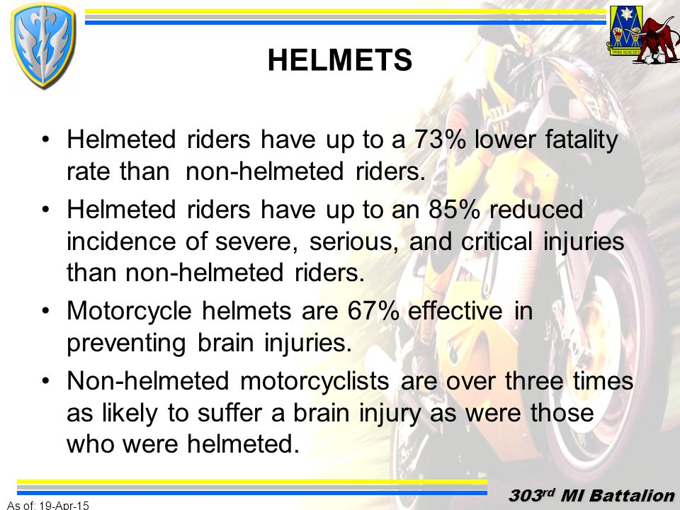As of: 19-Apr-15 303 rd MI Battalion 303 rd MI Battalion HELMETS Helmeted riders have up to a 73% lower fatality rate than non-helmeted riders.
