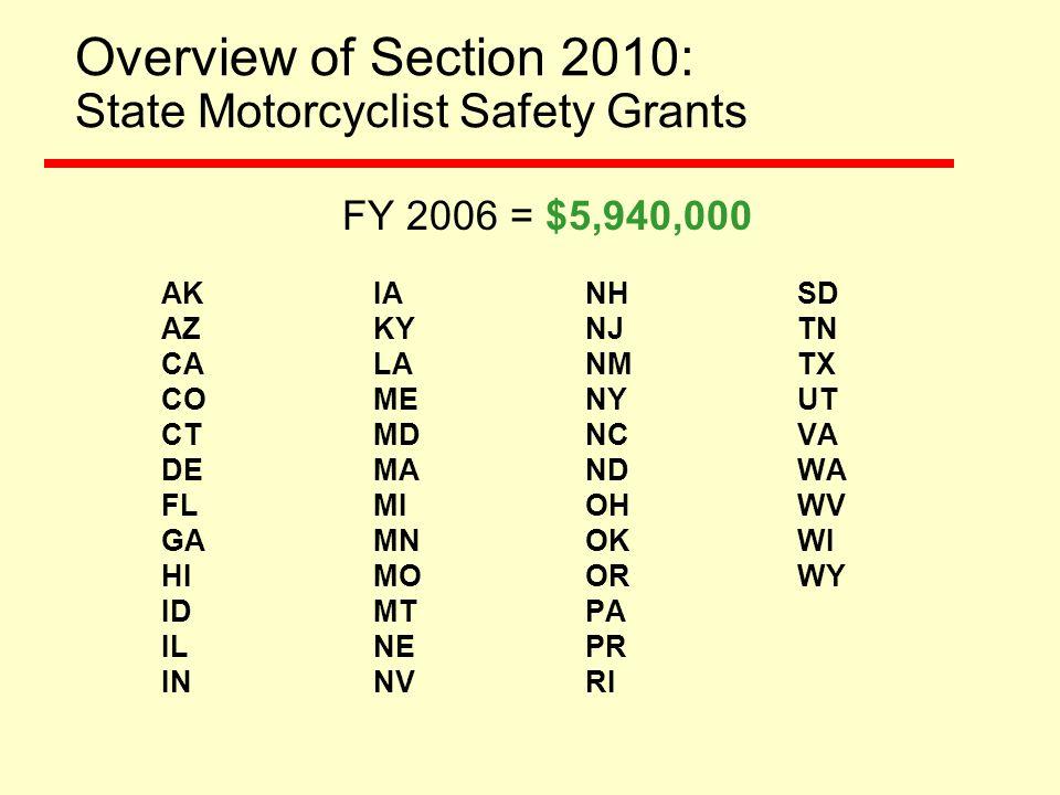 Overview of Section 2010: State Motorcyclist Safety Grants FY 2006 = $5,940,000 AK IA NHSD AZKYNJTN CALA NMTX COMENYUT CTMDNCVA DE MANDWA FL MIOHWV GAMNOKWI HIMOORWY IDMTPA ILNEPR INNVRI