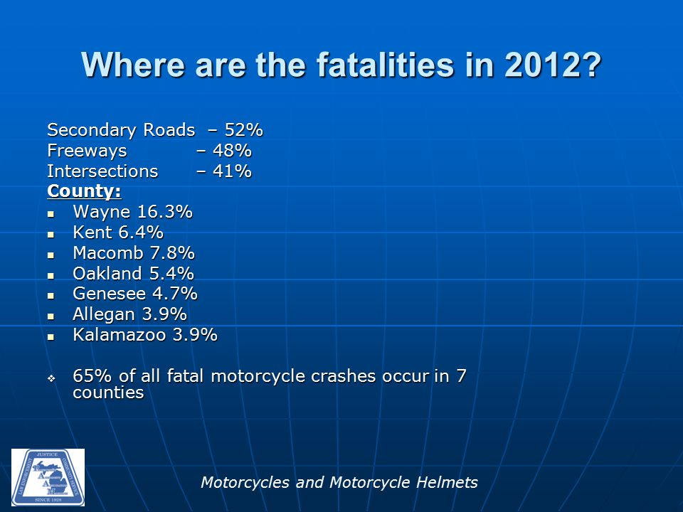 Motorcycles and Motorcycle Helmets Where are the fatalities in 2012.