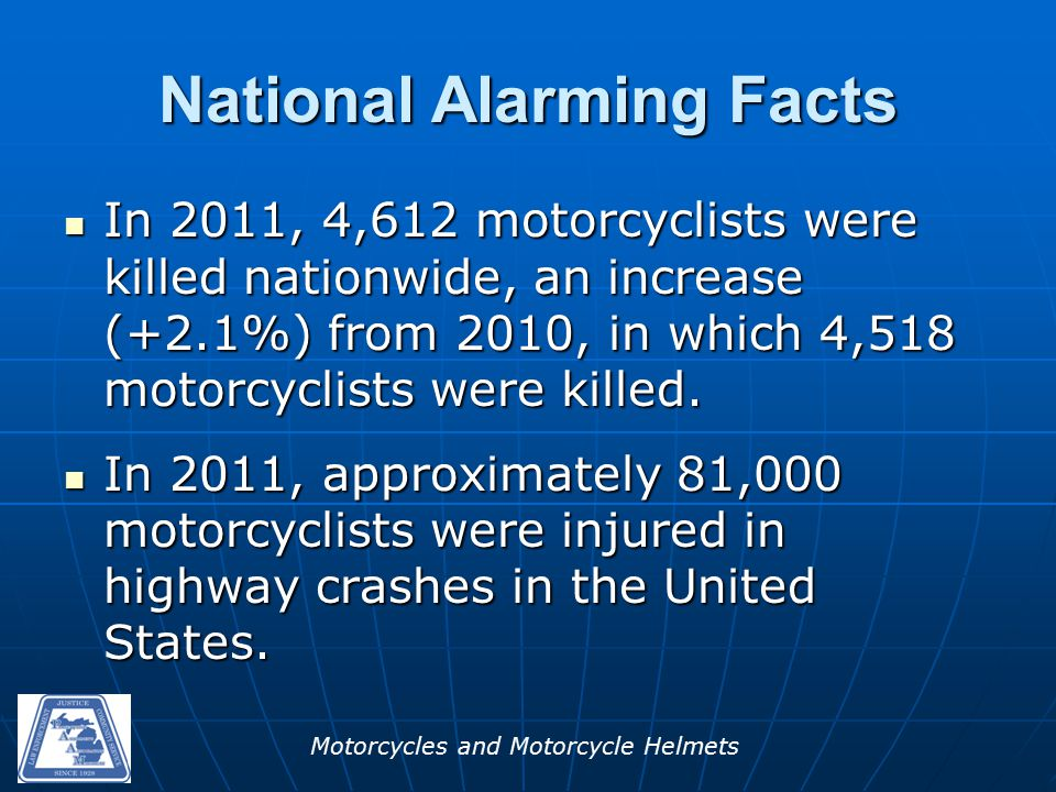 Motorcycles and Motorcycle Helmets National Alarming Facts In 2011, 4,612 motorcyclists were killed nationwide, an increase (+2.1%) from 2010, in which 4,518 motorcyclists were killed.