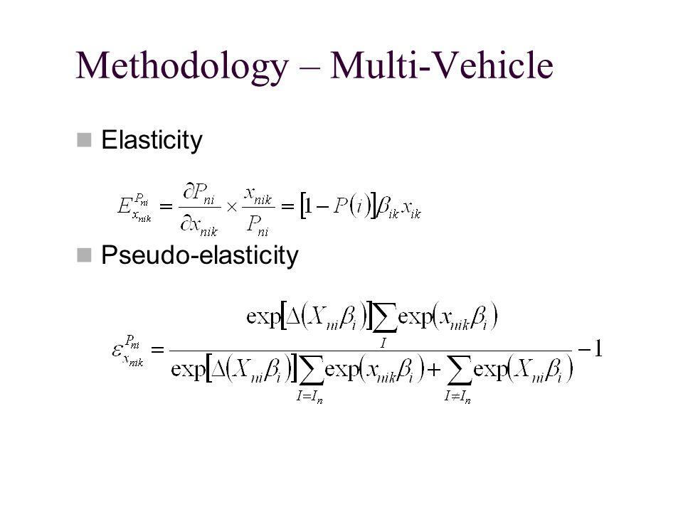 Methodology – Multi-Vehicle Elasticity Pseudo-elasticity